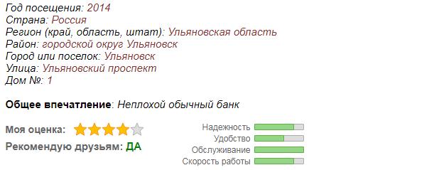Кредиты в ульяновске онлайн заявка как взять кредит сотруднику фсб